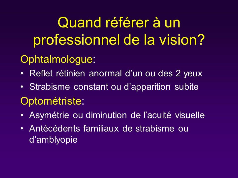 Quand référer à un professionnel de la vision? Ophtalmologue: Reflet rétinien anormal dun ou des 2 yeux Strabisme constant ou dapparition subite Optom