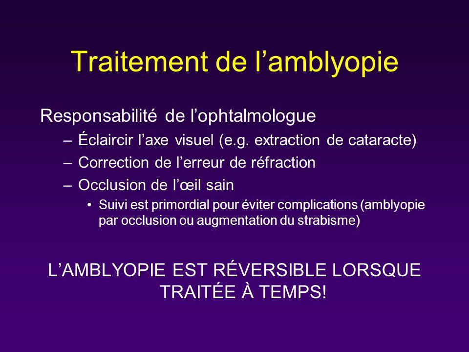 Traitement de lamblyopie Responsabilité de lophtalmologue –Éclaircir laxe visuel (e.g. extraction de cataracte) –Correction de lerreur de réfraction –