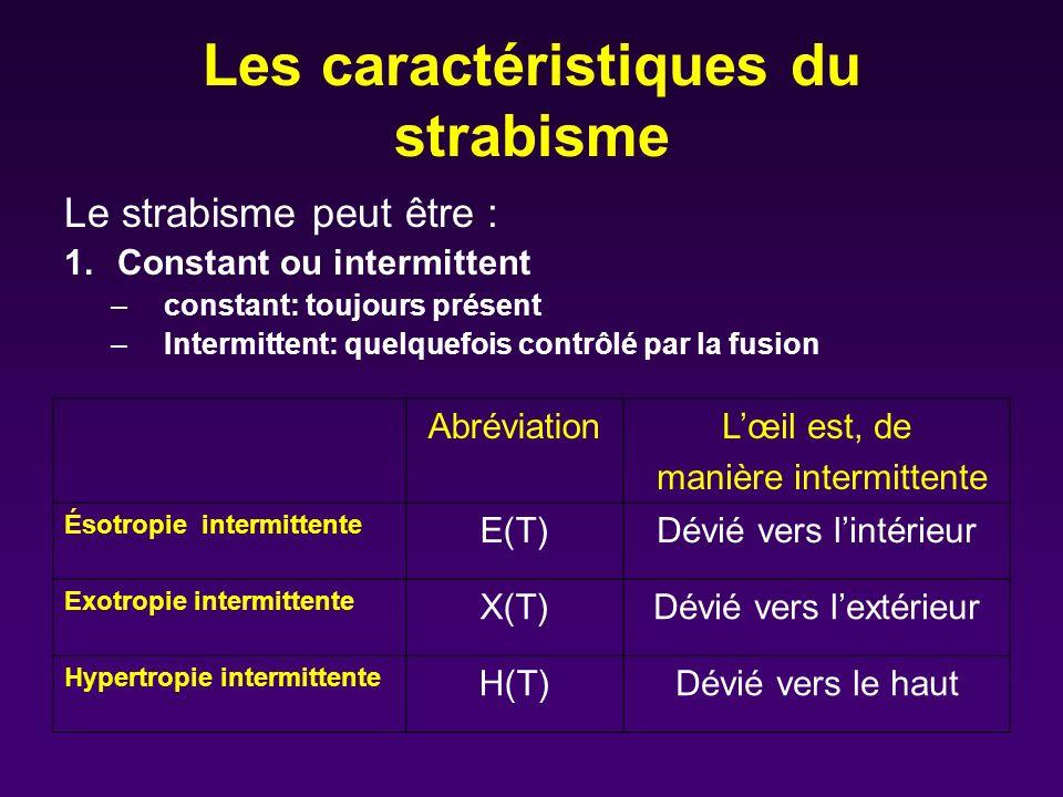 Les caractéristiques du strabisme Le strabisme peut être : 1.Constant ou intermittent –constant: toujours présent –Intermittent: quelquefois contrôlé