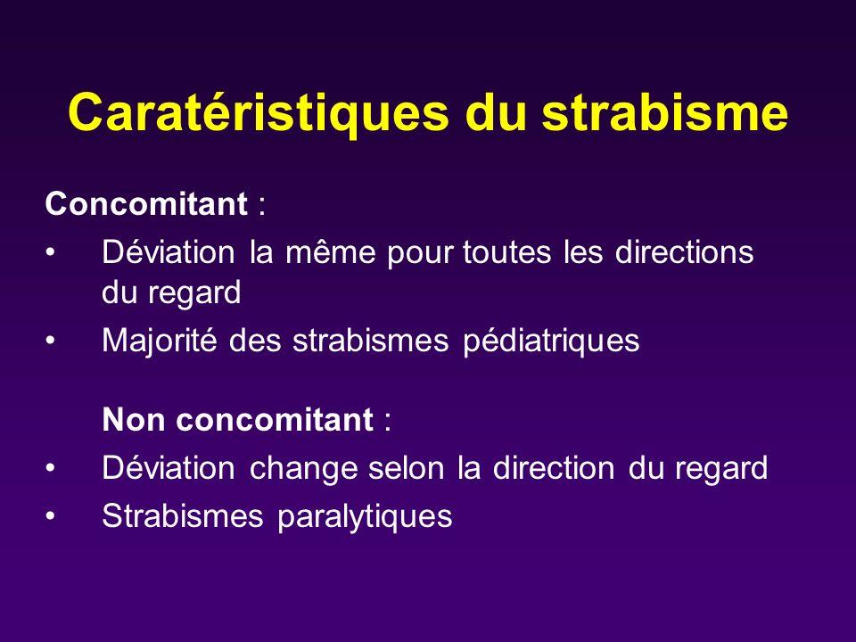 Caratéristiques du strabisme Concomitant : Déviation la même pour toutes les directions du regard Majorité des strabismes pédiatriques Non concomitant