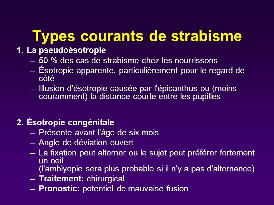 Types courants de strabisme 1.La pseudoésotropie –50 % des cas de strabisme chez les nourrissons –Ésotropie apparente, particulièrement pour le regard