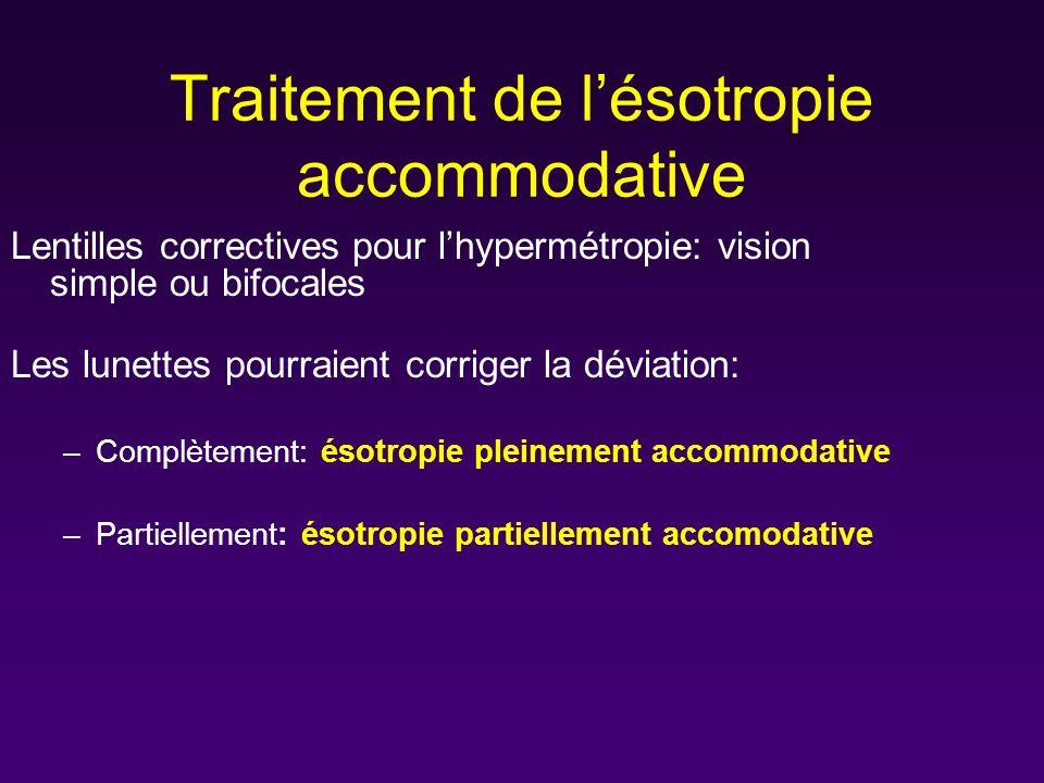 Traitement de lésotropie accommodative Lentilles correctives pour lhypermétropie: vision simple ou bifocales Les lunettes pourraient corriger la dévia