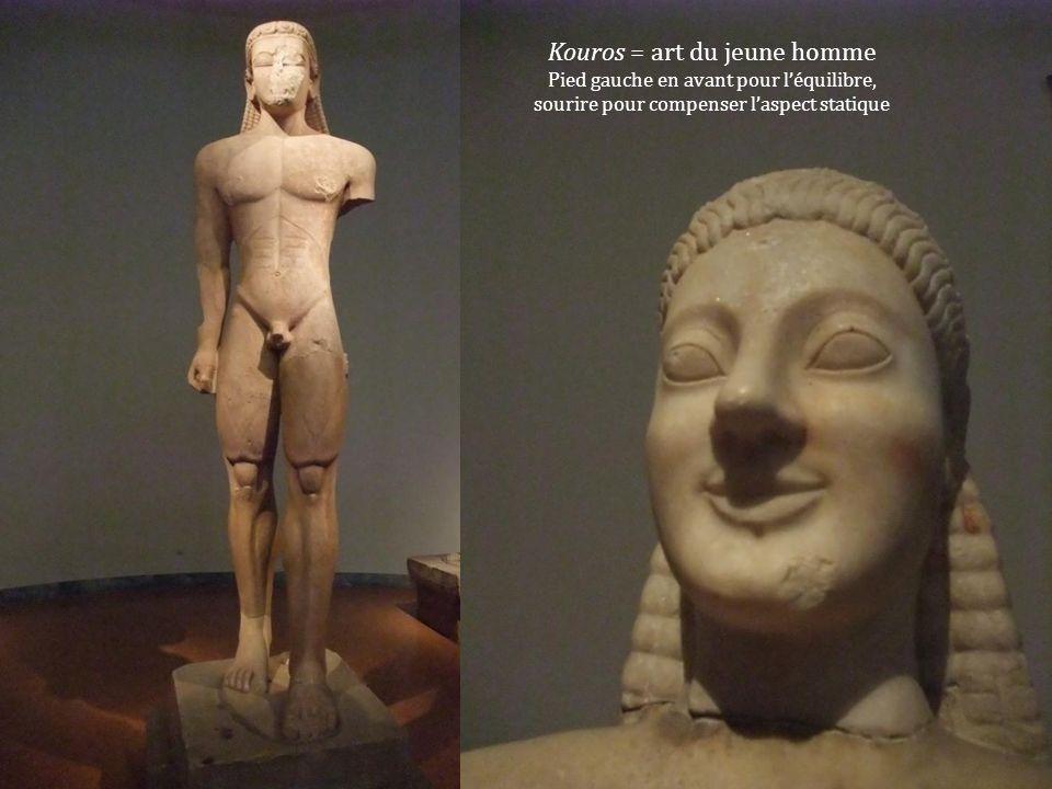 Kouros = art du jeune homme Pied gauche en avant pour léquilibre, sourire pour compenser laspect statique