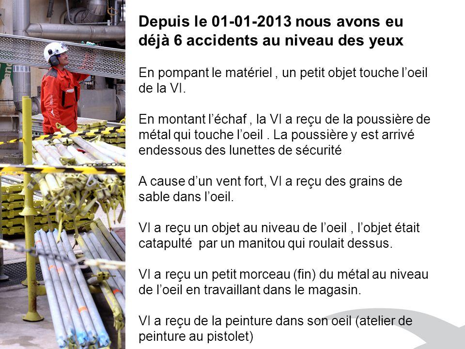 Depuis le 01-01-2013 nous avons eu déjà 6 accidents au niveau des yeux En pompant le matériel, un petit objet touche loeil de la VI.