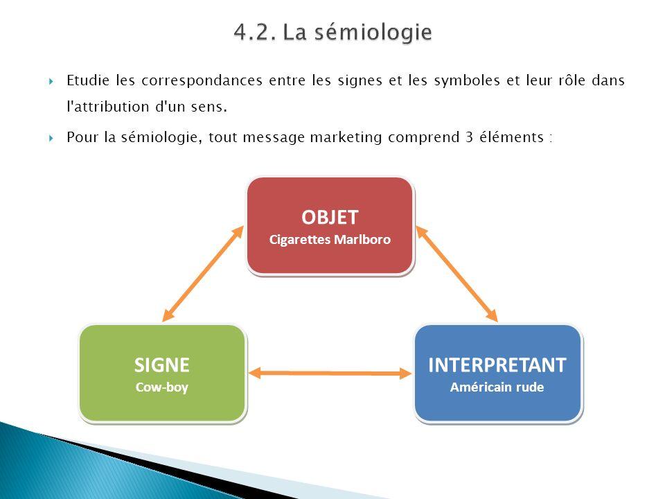 Etudie les correspondances entre les signes et les symboles et leur rôle dans l'attribution d'un sens. Pour la sémiologie, tout message marketing comp
