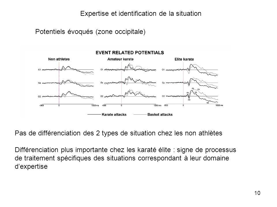 11 Expertise et anticipation Mori, S., Ohtani, Y., & Imanaka, K.