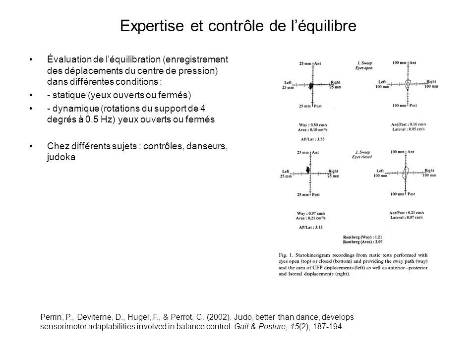 Expertise et contrôle de léquilibre Perrin, P., Deviterne, D., Hugel, F., & Perrot, C.