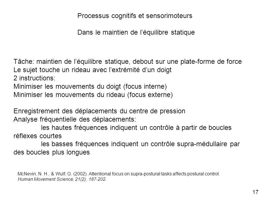 18 Processus cognitifs et sensorimoteurs Dans le maintien de léquilibre statique McNevin, N.