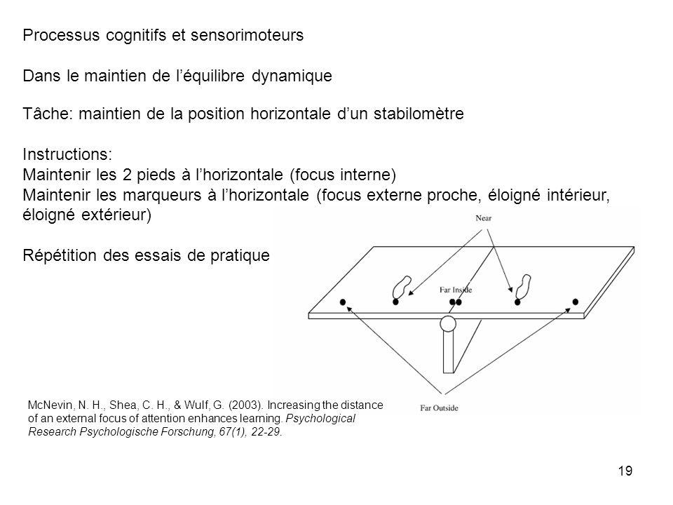 20 Processus cognitifs et sensorimoteurs Dans le maintien de léquilibre dynamique Performance : RMSE (root mean square error) : déviation moyenne par rapport à lhorizontale pendant un essai