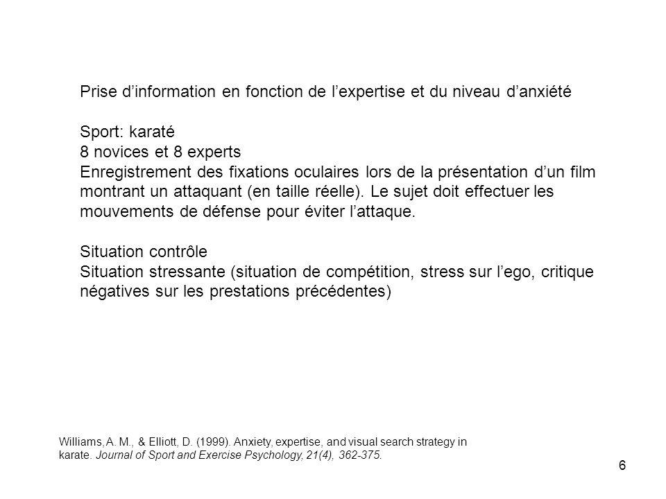 La prise dinformation Williams, A.M., & Elliott, D.