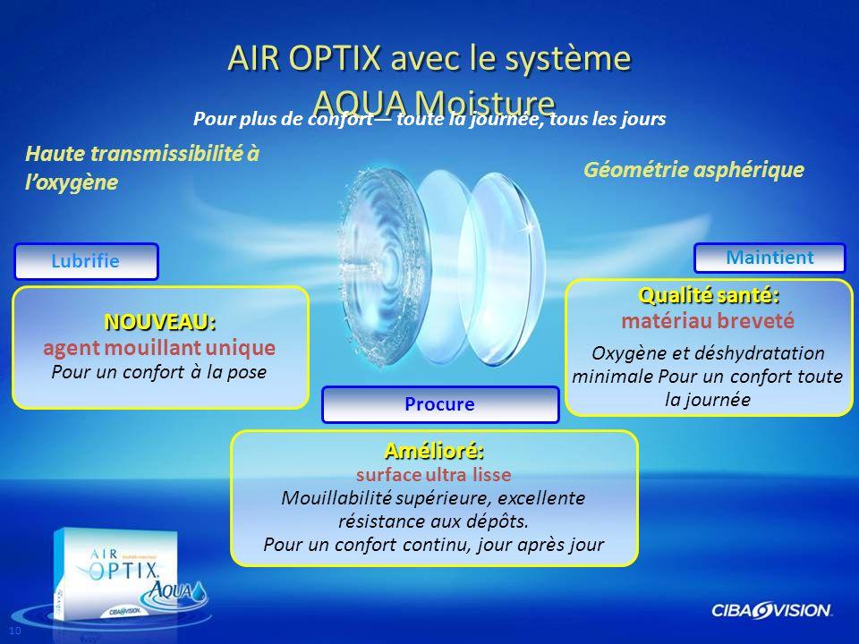 AIR OPTIX avec le système AQUA Moisture 10 Haute transmissibilité à loxygène Amélioré: surface ultra lisse Mouillabilité supérieure, excellente résistance aux dépôts.