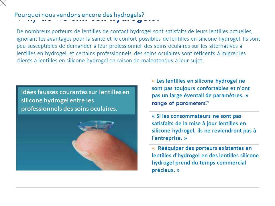 Pourquoi nous vendons encore des hydrogels? De nombreux porteurs de lentilles de contact hydrogel sont satisfaits de leurs lentilles actuelles, ignora