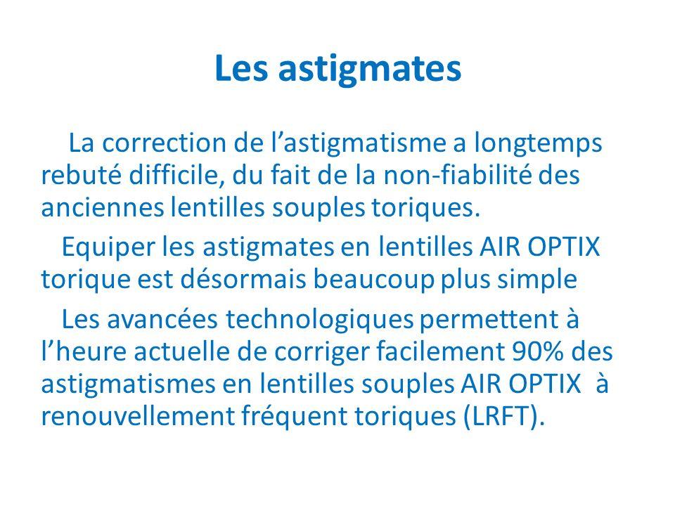 Les astigmates La correction de lastigmatisme a longtemps rebuté difficile, du fait de la non-fiabilité des anciennes lentilles souples toriques. Equi