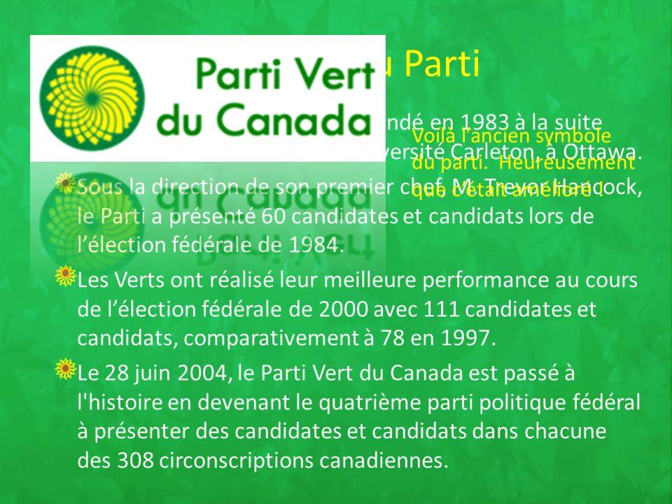 Lhistoire du Parti Le Parti Vert du Canada a été fondé en 1983 à la suite dune conférence tenue à lUniversité Carleton, à Ottawa.