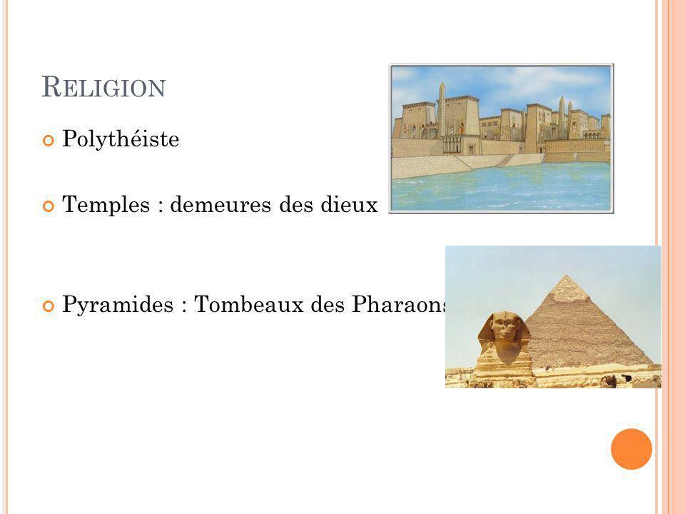R ELIGION Polythéiste Temples : demeures des dieux Pyramides : Tombeaux des Pharaons