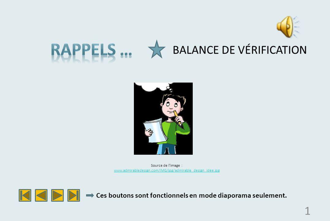 CONTENUNUMÉRO DE DIAPOSITIVE DÉFINITION3 SCHÉMA DUNE BALANCE4 EXEMPLE DUNE BALANCE5 PRÉCISIONS - BILAN6 EXEMPLE - BILAN7 PRÉCISIONS - RÉSULTATS8 EXEMPLE - RÉSULTATS9 SOMMAIRE10 NOTES PERSONNELLES11 2