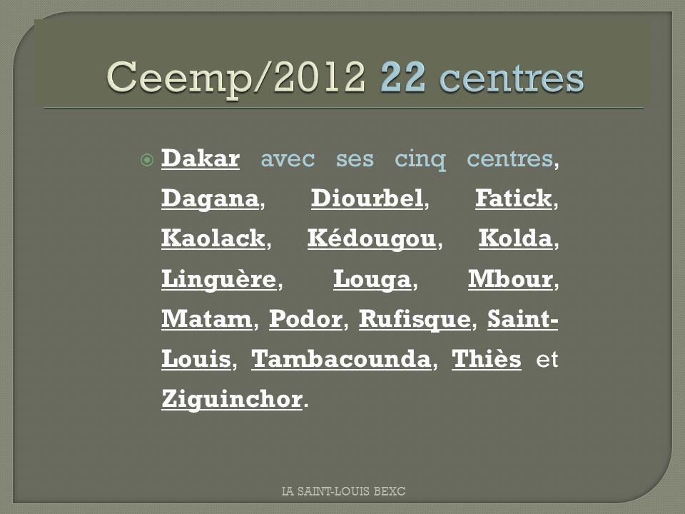 Dakar avec ses cinq centres, Dagana, Diourbel, Fatick, Kaolack, Kédougou, Kolda, Linguère, Louga, Mbour, Matam, Podor, Rufisque, Saint- Louis, Tambaco
