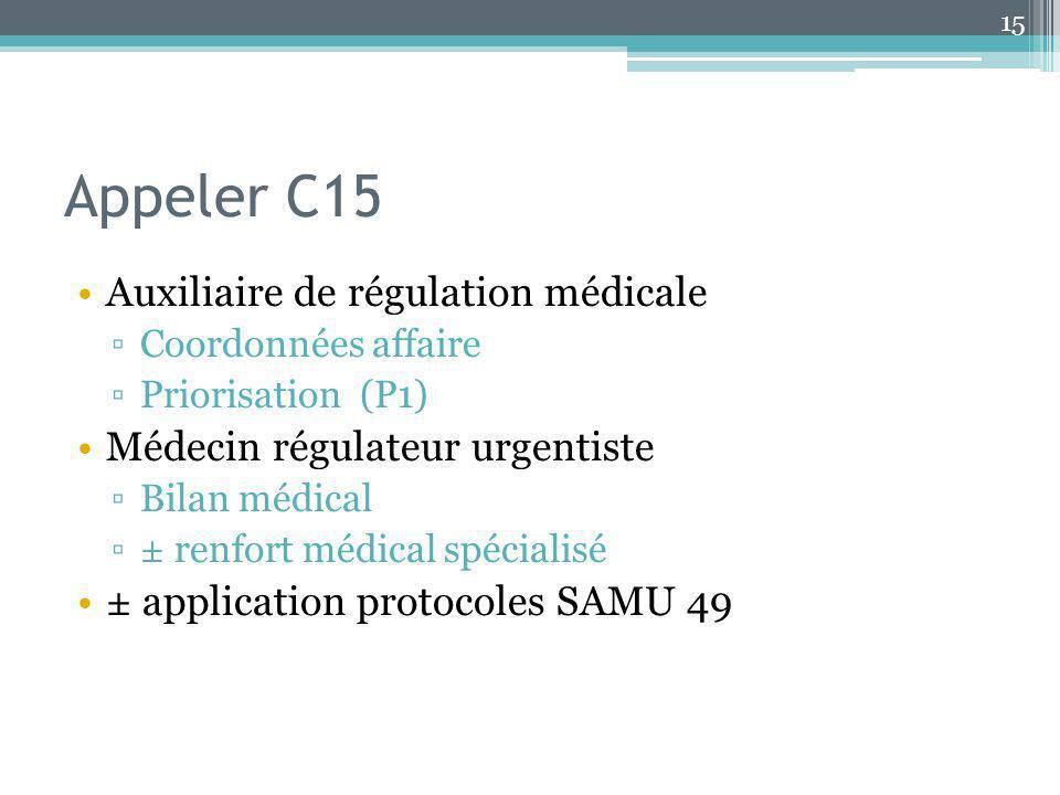 Appeler C15 Auxiliaire de régulation médicale Coordonnées affaire Priorisation (P1) Médecin régulateur urgentiste Bilan médical ± renfort médical spéc