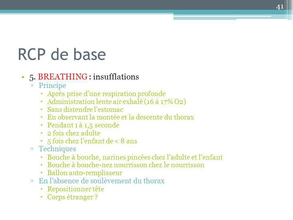 RCP de base 5. BREATHING : insufflations Principe Après prise dune respiration profonde Administration lente air exhalé (16 à 17% O2) Sans distendre l