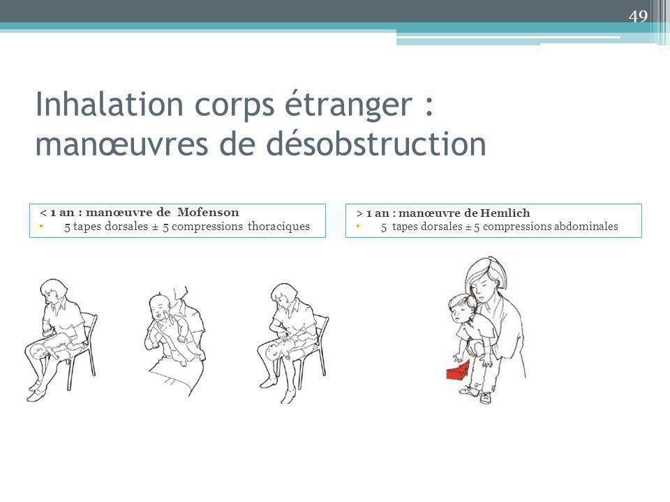 Inhalation corps étranger : manœuvres de désobstruction < 1 an : manœuvre de Mofenson 5 tapes dorsales ± 5 compressions thoraciques > 1 an : manœuvre