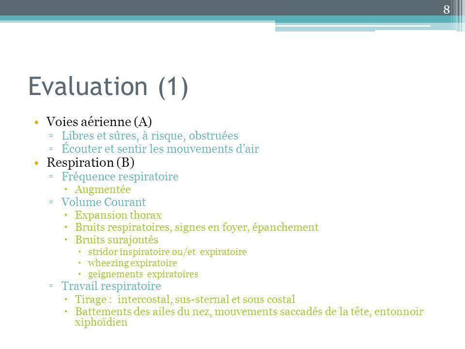 Evaluation (1) Voies aérienne (A) Libres et sûres, à risque, obstruées Écouter et sentir les mouvements dair Respiration (B) Fréquence respiratoire Au