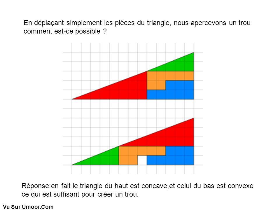Vu Sur Umoor.Com En déplaçant simplement les pièces du triangle, nous apercevons un trou comment est-ce possible ? Réponse:en fait le triangle du haut