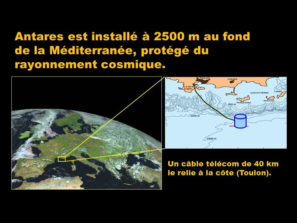 Antares est installé à 2500 m au fond de la Méditerranée, protégé du rayonnement cosmique. Un câble télécom de 40 km le relie à la côte (Toulon).