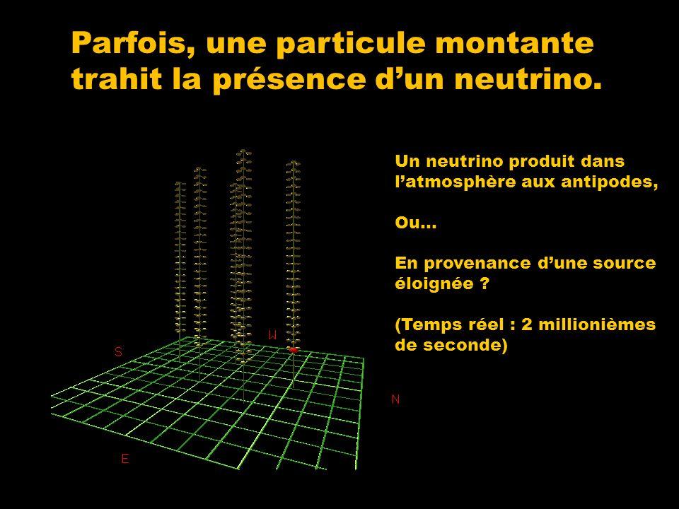 Un neutrino produit dans latmosphère aux antipodes, Ou… En provenance dune source éloignée ? (Temps réel : 2 millionièmes de seconde) Parfois, une par