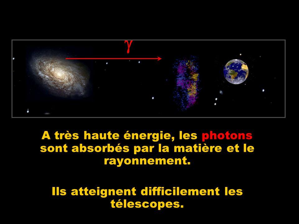 A très haute énergie, les photons sont absorbés par la matière et le rayonnement. Ils atteignent difficilement les télescopes.