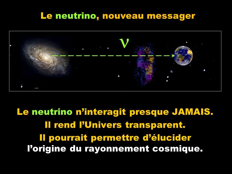 Le neutrino n interagit presque JAMAIS. Il rend l Univers transparent. Il pourrait permettre d élucider l origine du rayonnement cosmique. Le neutrino