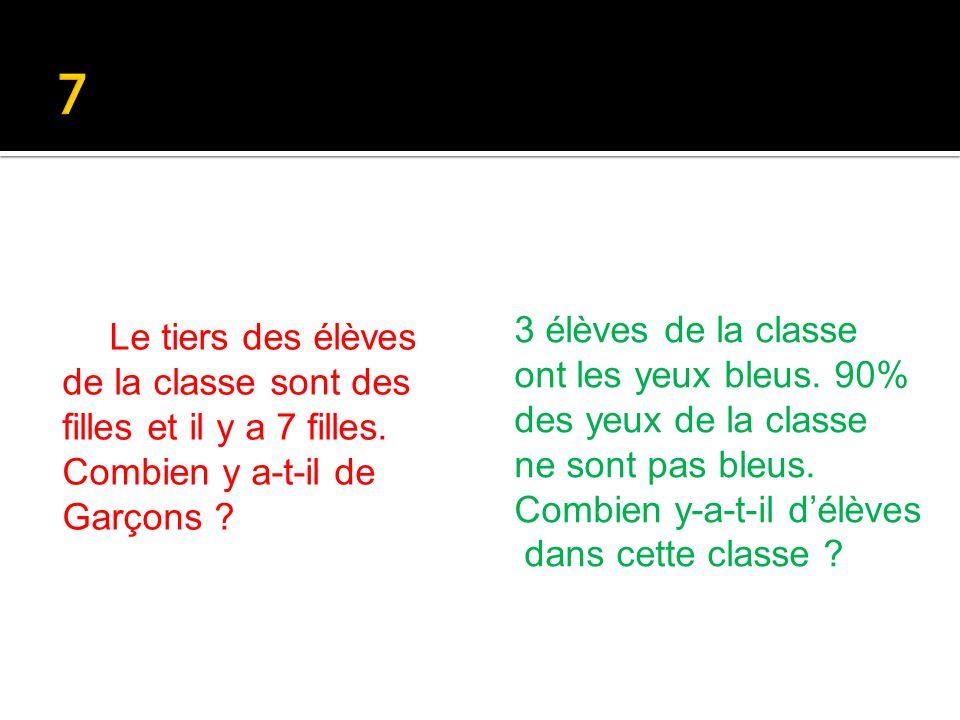 Le tiers des élèves de la classe sont des filles et il y a 7 filles. Combien y a-t-il de Garçons ? 3 élèves de la classe ont les yeux bleus. 90% des y