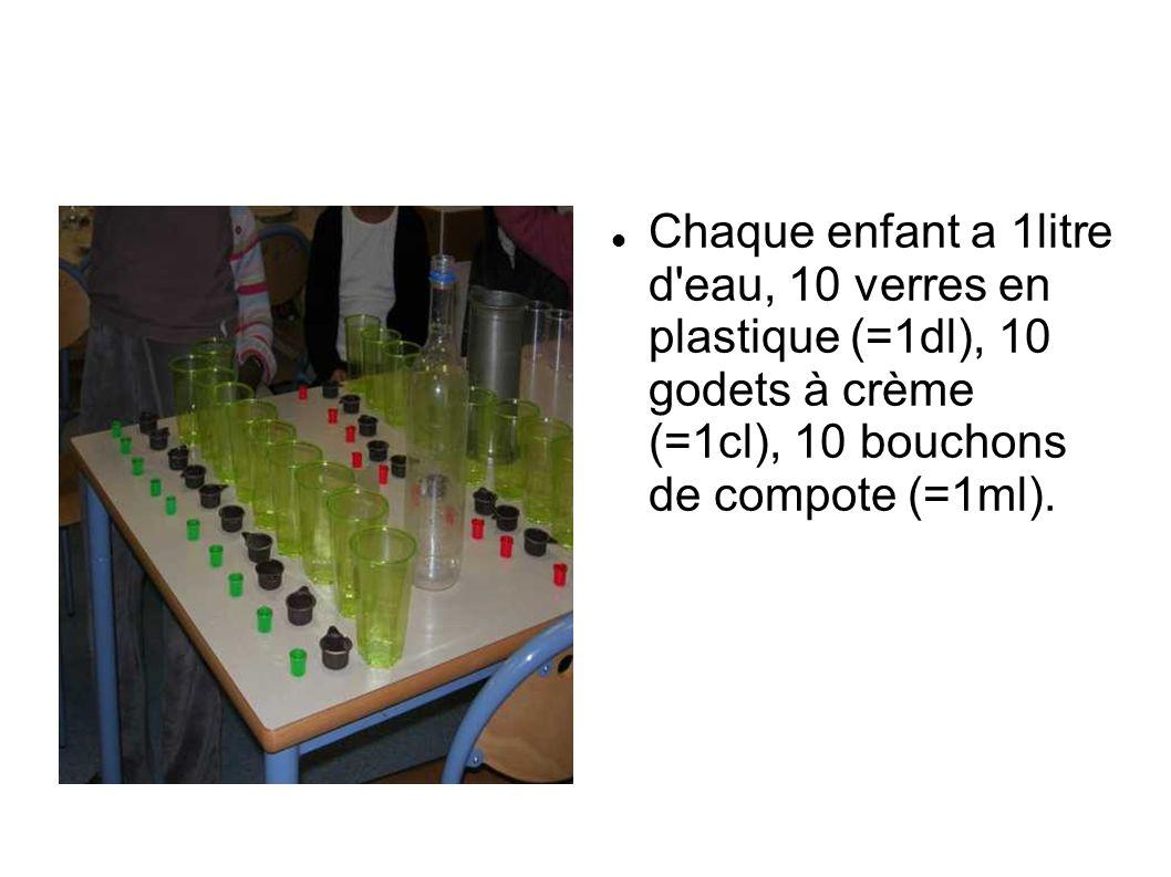 Chaque enfant a 1litre d'eau, 10 verres en plastique (=1dl), 10 godets à crème (=1cl), 10 bouchons de compote (=1ml).