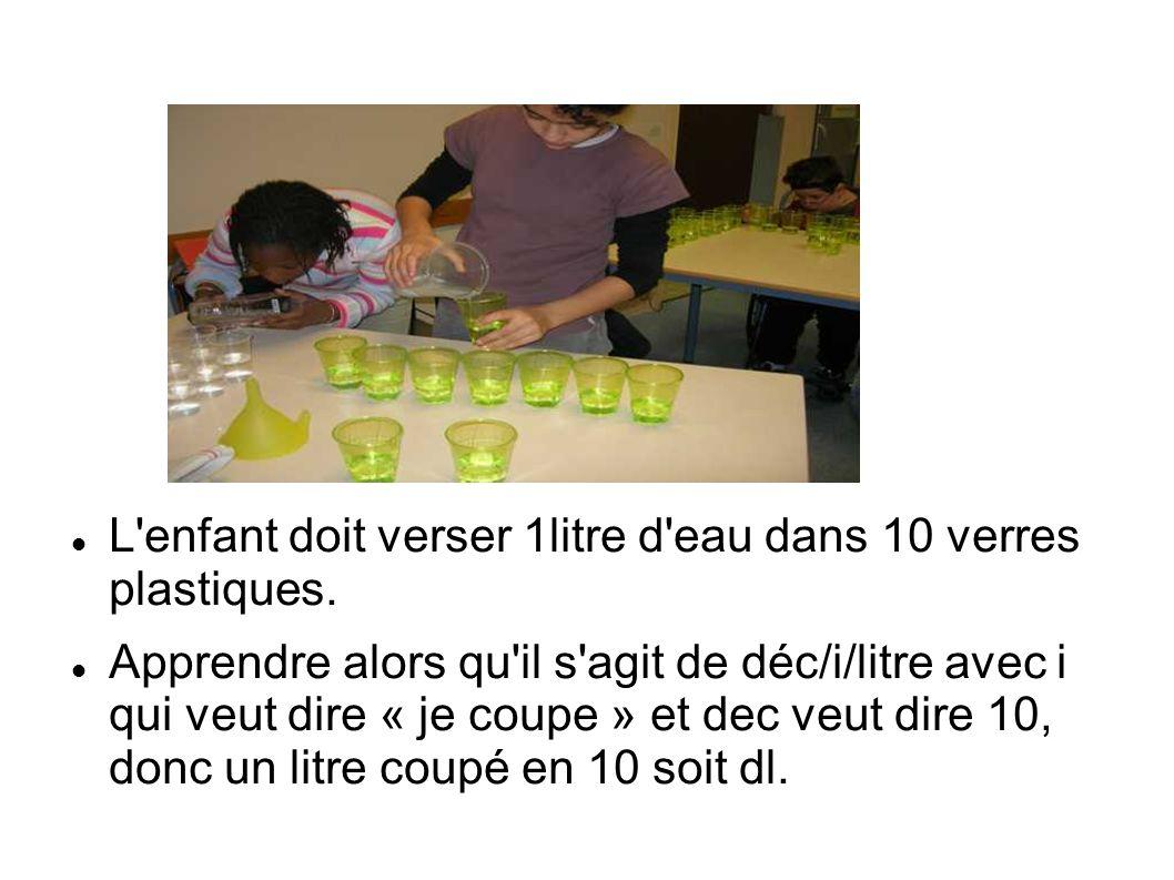 L'enfant doit verser 1litre d'eau dans 10 verres plastiques. Apprendre alors qu'il s'agit de déc/i/litre avec i qui veut dire « je coupe » et dec veut