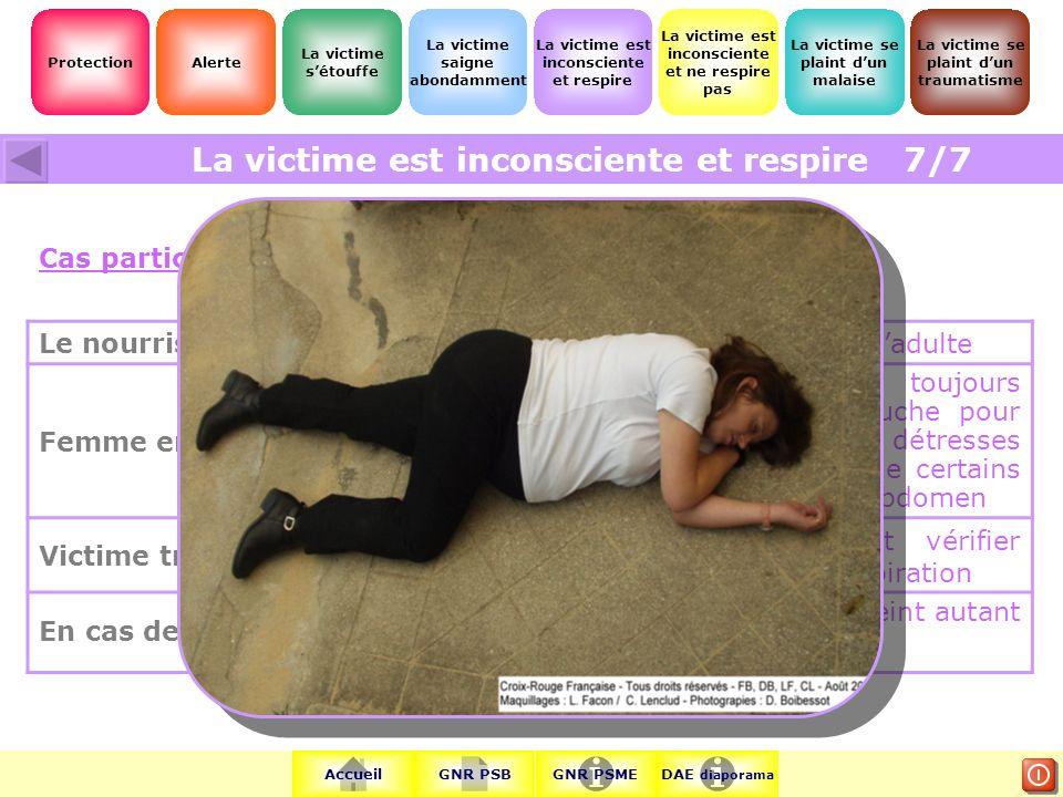 AlerteProtection La victime sétouffe La victime saigne abondamment La victime est inconsciente et respire La victime est inconsciente et ne respire pa