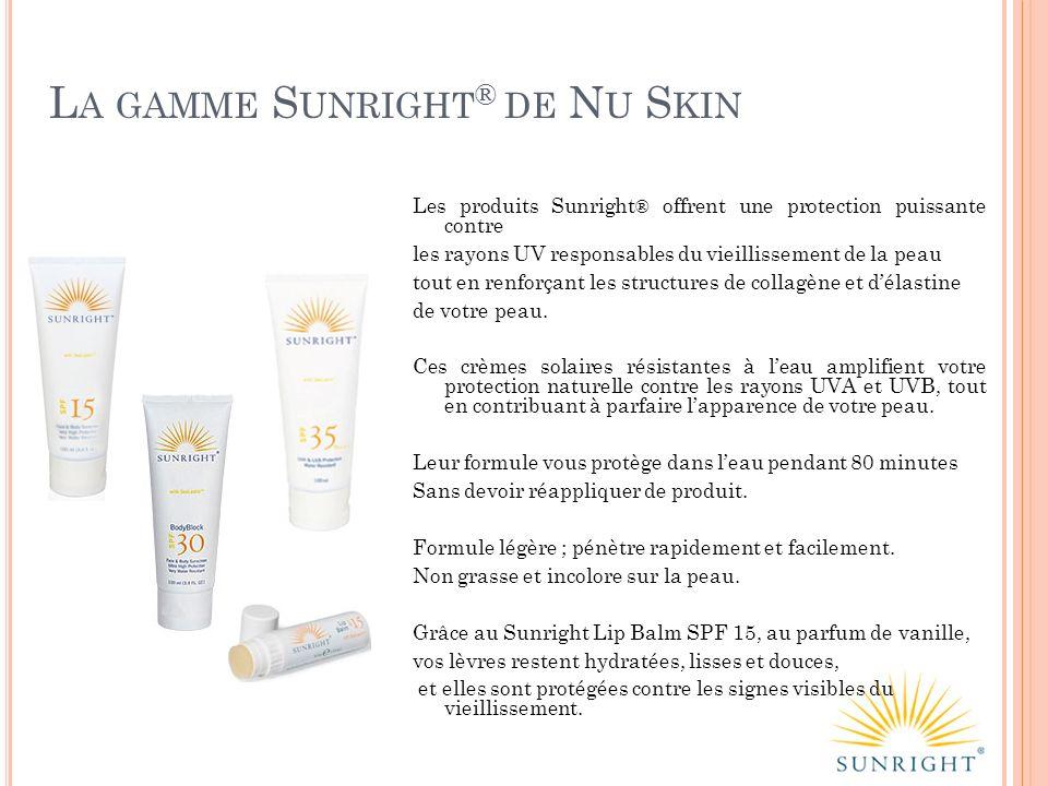 L A GAMME S UNRIGHT ® DE N U S KIN Les produits Sunright ® offrent une protection puissante contre les rayons UV responsables du vieillissement de la