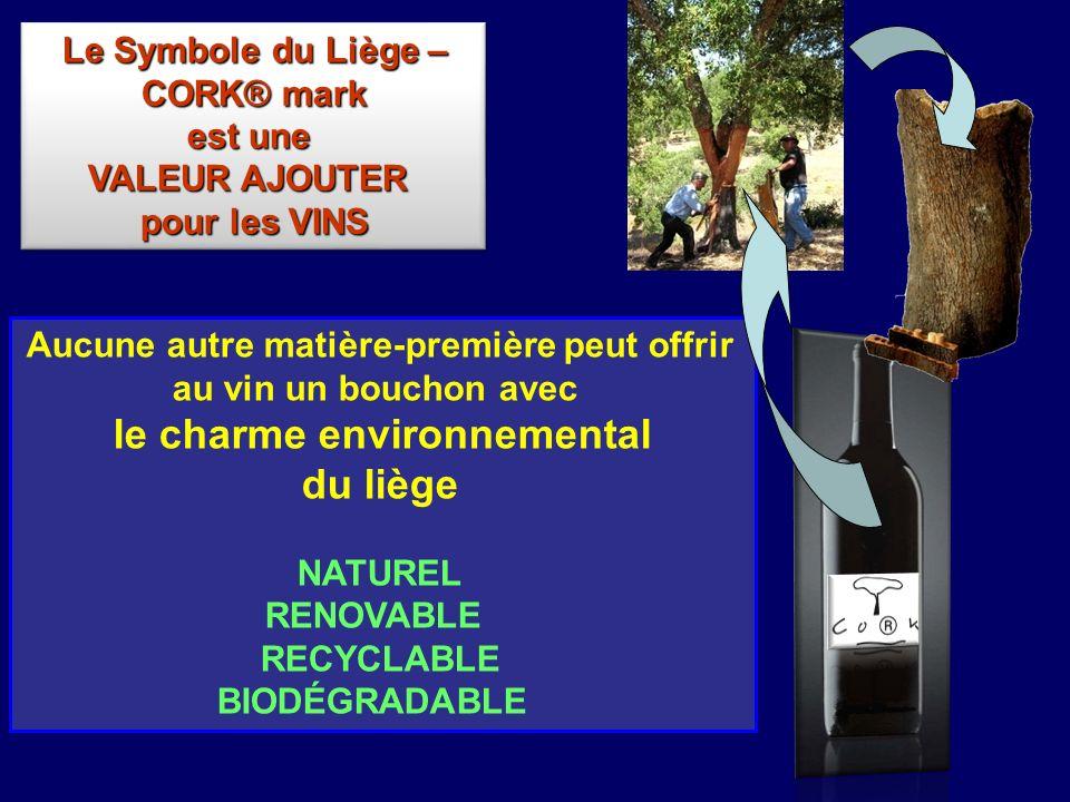 Le bouchon Liège est une Le bouchon Liège est une VALEUR AJOUTER pour les VINS .