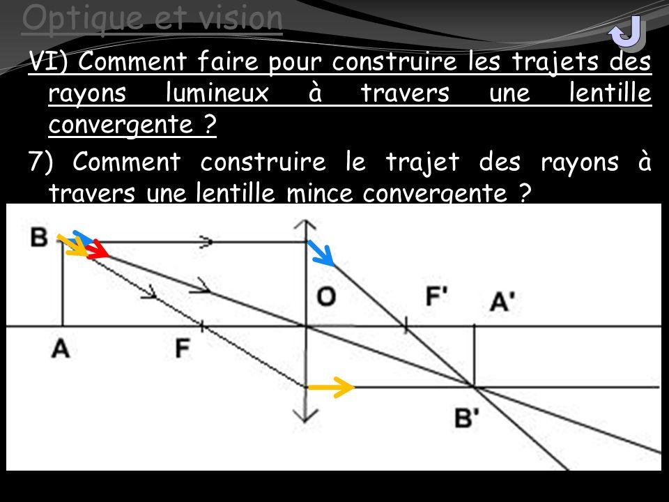 Optique et vision VI) Comment faire pour construire les trajets des rayons lumineux à travers une lentille convergente ? 7) Comment construire le traj