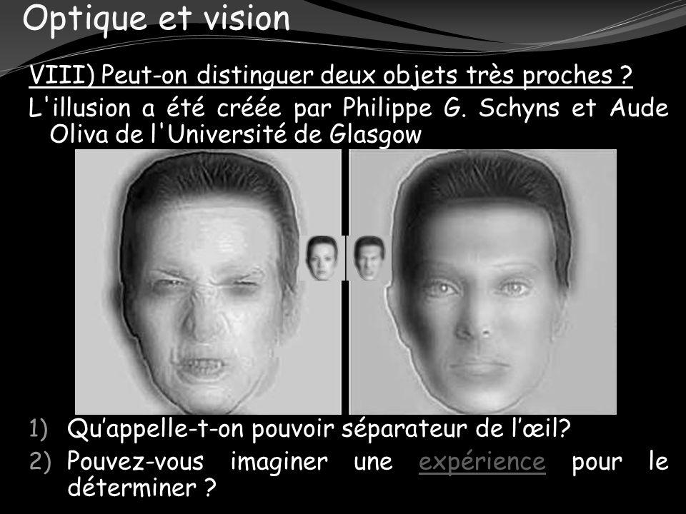 Optique et vision VIII) Peut-on distinguer deux objets très proches ? L'illusion a été créée par Philippe G. Schyns et Aude Oliva de l'Université de G