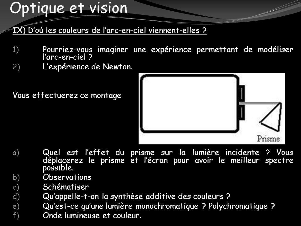 Optique et vision IX) Doù les couleurs de larc-en-ciel viennent-elles ? 1) Pourriez-vous imaginer une expérience permettant de modéliser larc-en-ciel