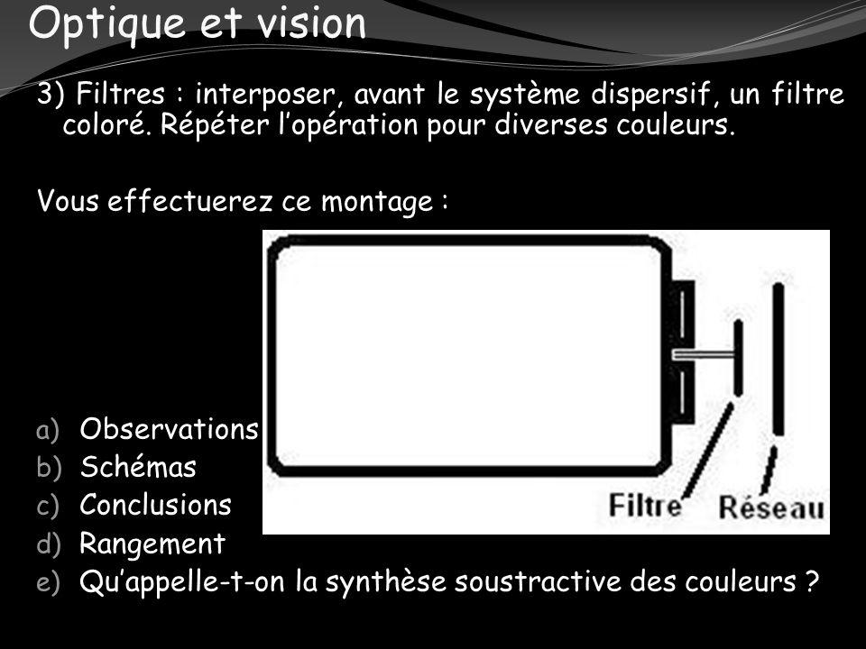 Optique et vision 3) Filtres : interposer, avant le système dispersif, un filtre coloré. Répéter lopération pour diverses couleurs. Vous effectuerez c