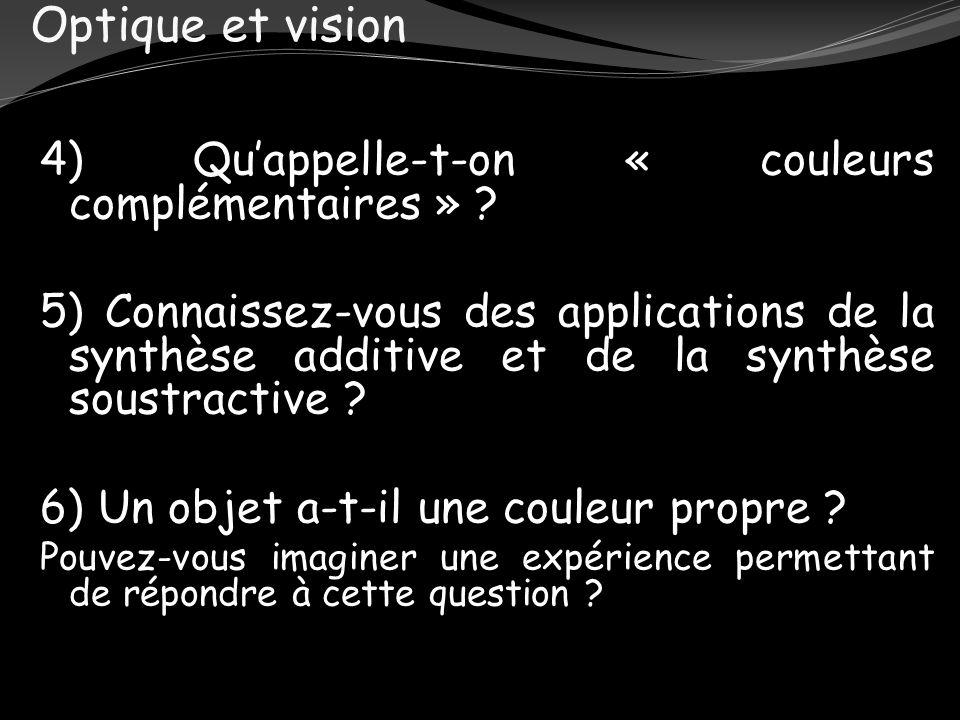 Optique et vision 4) Quappelle-t-on « couleurs complémentaires » ? 5) Connaissez-vous des applications de la synthèse additive et de la synthèse soust