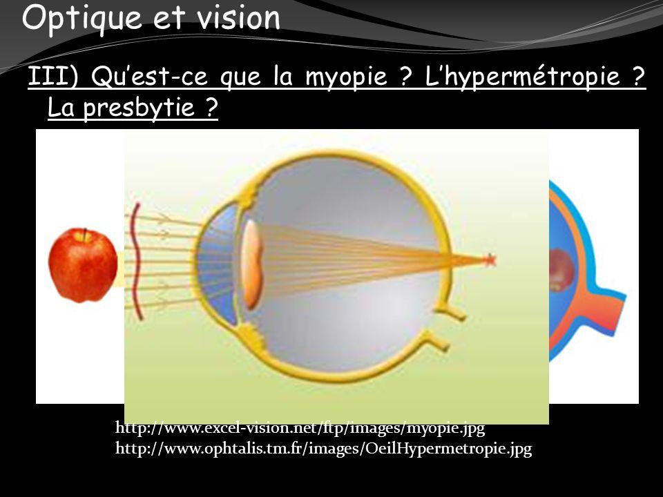 Optique et vision III) Quest-ce que la myopie ? Lhypermétropie ? La presbytie ? http://www.excel-vision.net/ftp/images/myopie.jpg http://www.ophtalis.