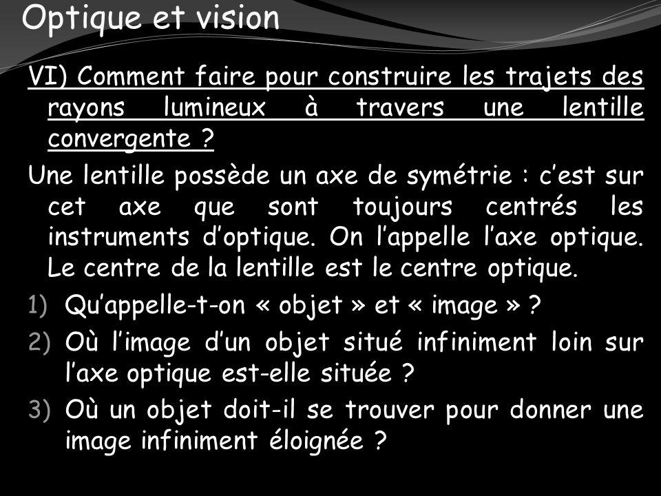 Optique et vision VI) Comment faire pour construire les trajets des rayons lumineux à travers une lentille convergente ? Une lentille possède un axe d
