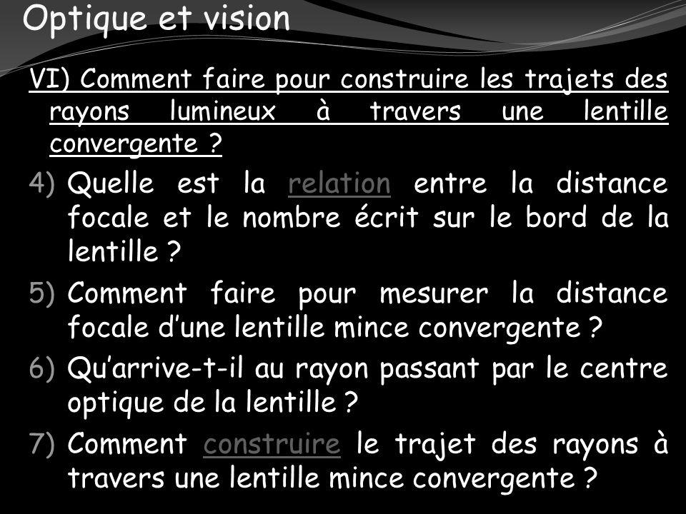 Optique et vision VI) Comment faire pour construire les trajets des rayons lumineux à travers une lentille convergente ? 4) Quelle est la relation ent