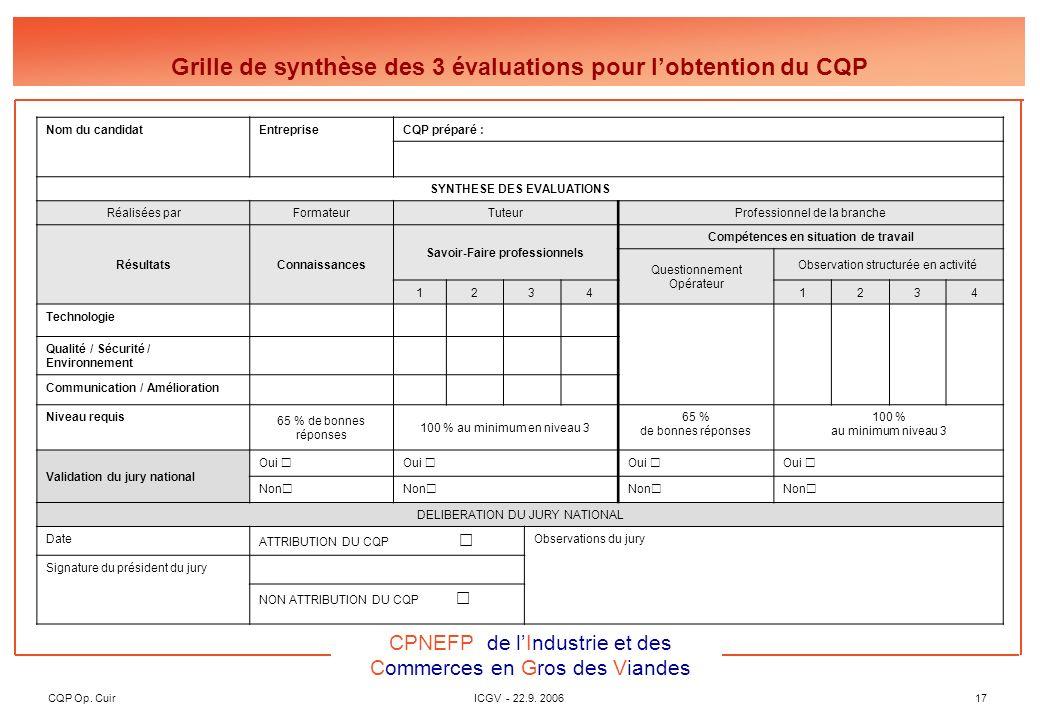 CQP Op. CuirICGV - 22.9. 200617 Grille de synthèse des 3 évaluations pour lobtention du CQP CPNEFP de lIndustrie et des Commerces en Gros des Viandes