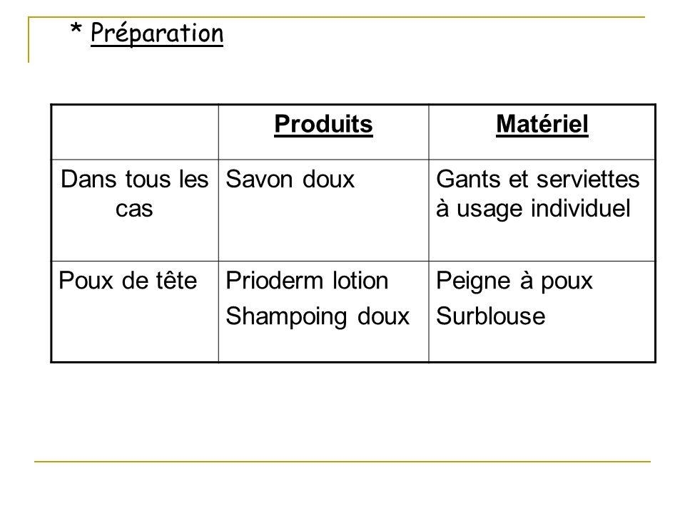 * Préparation ProduitsMatériel Dans tous les cas Savon douxGants et serviettes à usage individuel Poux de têtePrioderm lotion Shampoing doux Peigne à