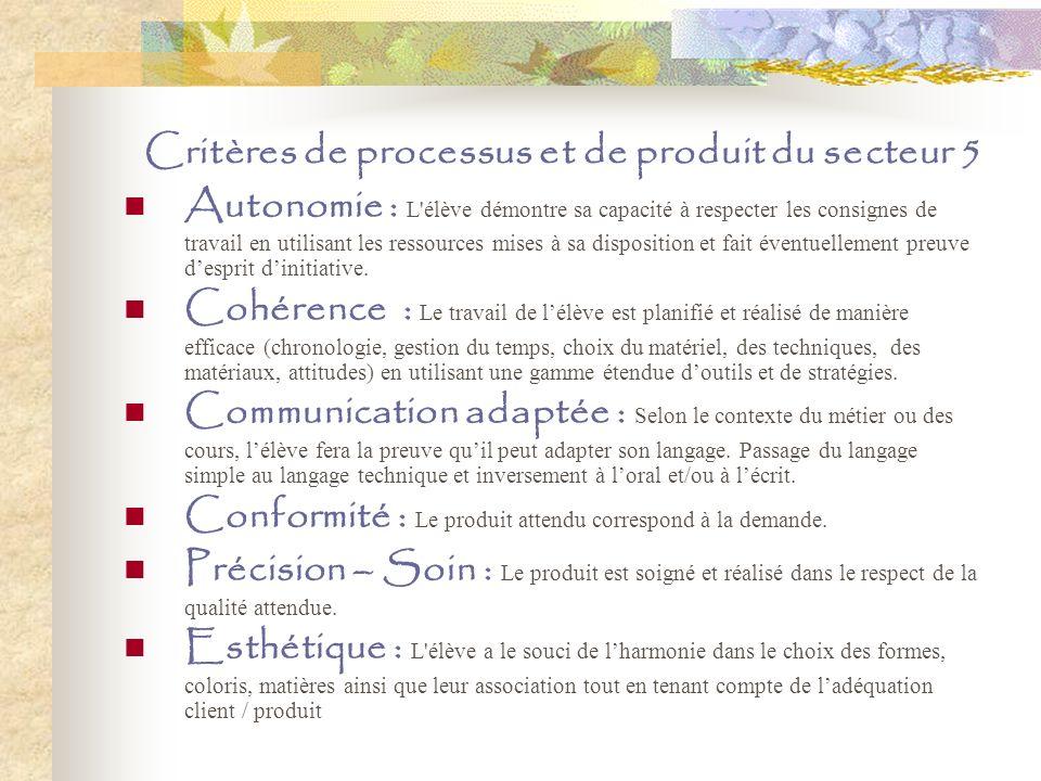 Critères de processus et de produit du secteur 5 Autonomie : L'élève démontre sa capacité à respecter les consignes de travail en utilisant les ressou