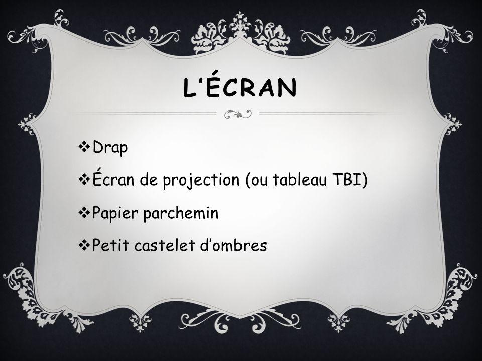LÉCRAN Drap Écran de projection (ou tableau TBI) Papier parchemin Petit castelet dombres