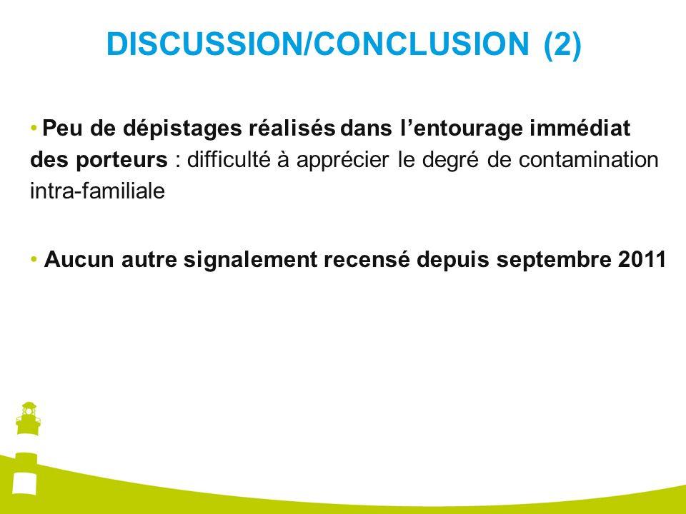DISCUSSION/CONCLUSION (2) Peu de dépistages réalisés dans lentourage immédiat des porteurs : difficulté à apprécier le degré de contamination intra-fa