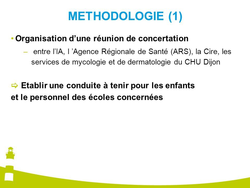 METHODOLOGIE (1) Organisation dune réunion de concertation – entre lIA, l Agence Régionale de Santé (ARS), la Cire, les services de mycologie et de de
